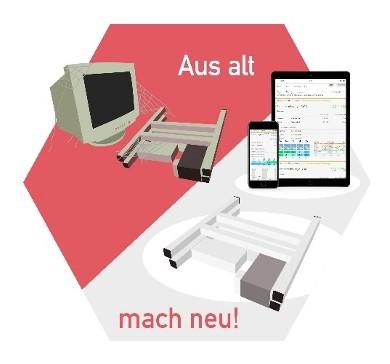 Fremdwaagen-Import für Online-Software